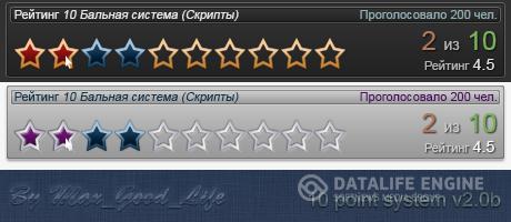 10 Бальная система рейтинга для ucoz