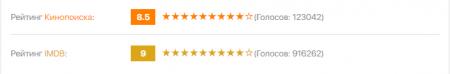 Рейтинг Kinopoisk и iMDB для uCoz